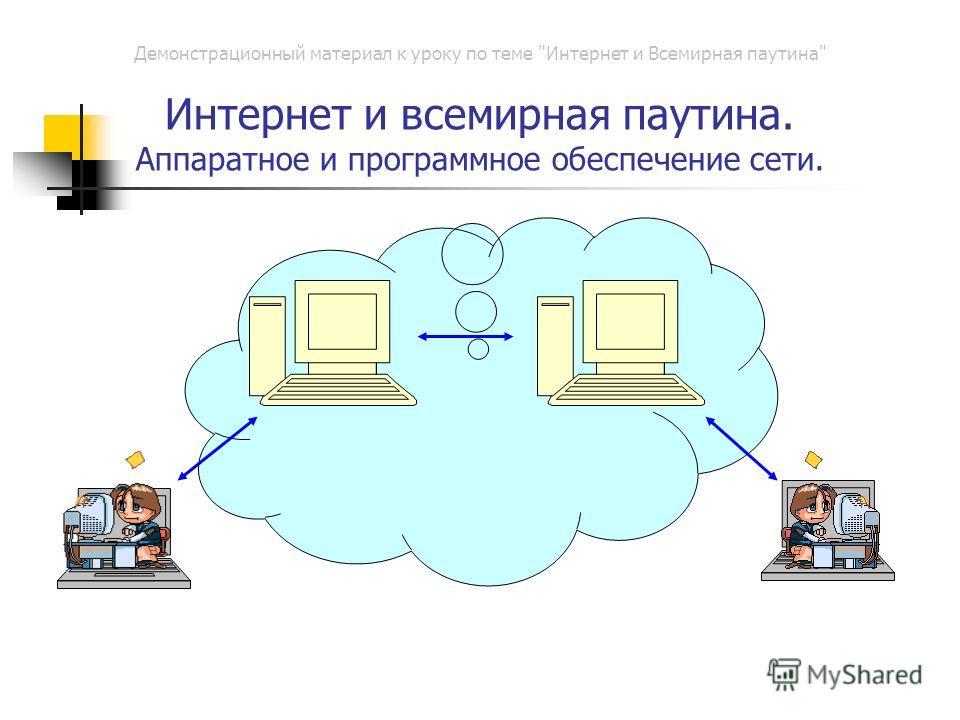 Демонстрационный материал к уроку по теме Интернет и Всемирная паутина Интернет и всемирная паутина. Аппаратное и программное обеспечение сети.