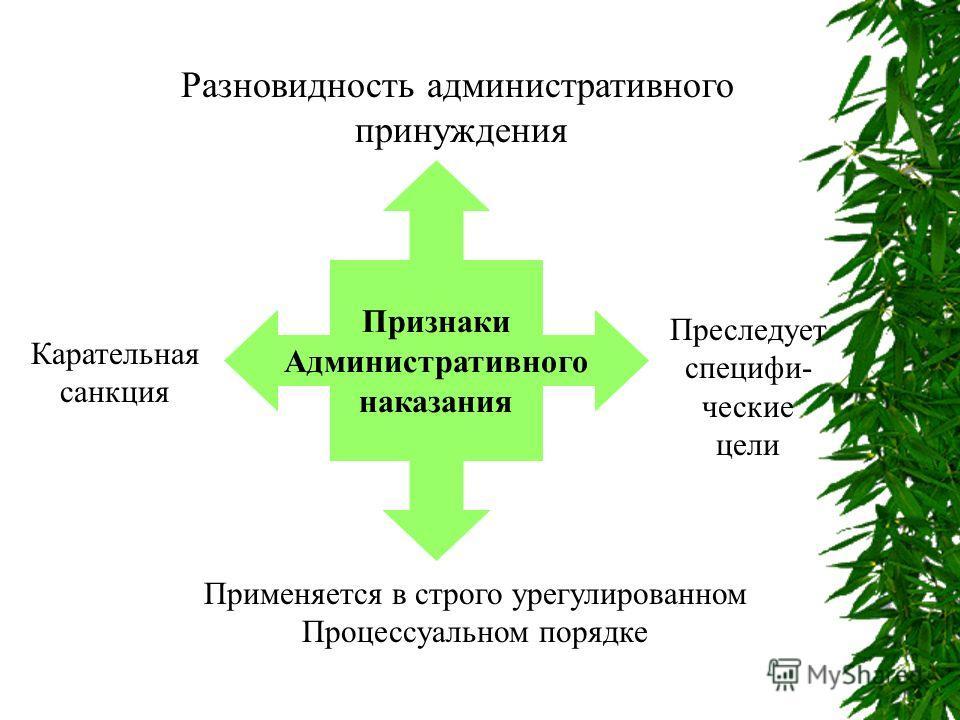 Признаки Административного наказания Разновидность административного принуждения Карательная санкция Применяется в строго урегулированном Процессуальном порядке Преследует специфи- ческие цели