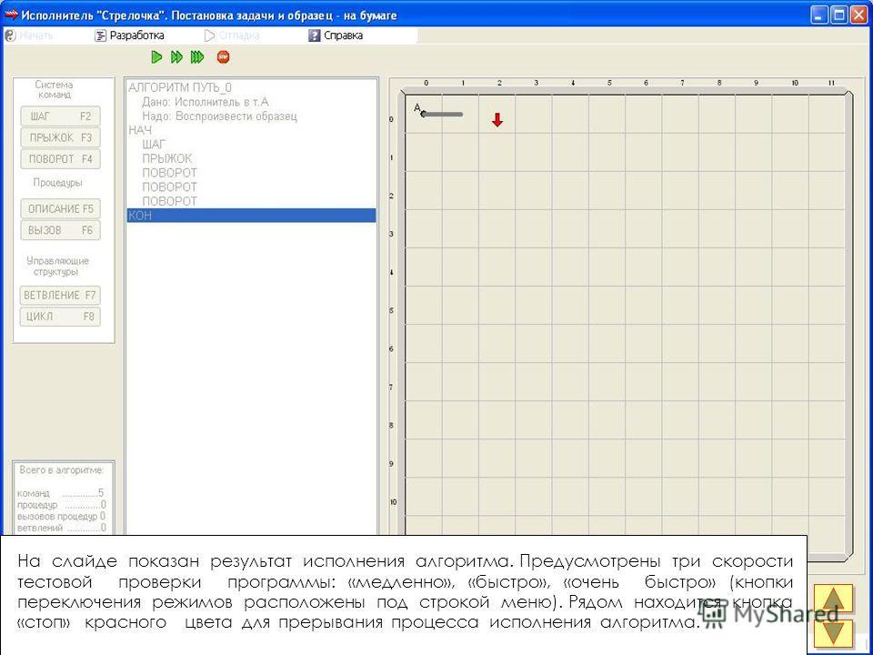 На слайде показан результат исполнения алгоритма. Предусмотрены три скорости тестовой проверки программы: «медленно», «быстро», «очень быстро» (кнопки переключения режимов расположены под строкой меню). Рядом находится кнопка «стоп» красного цвета дл