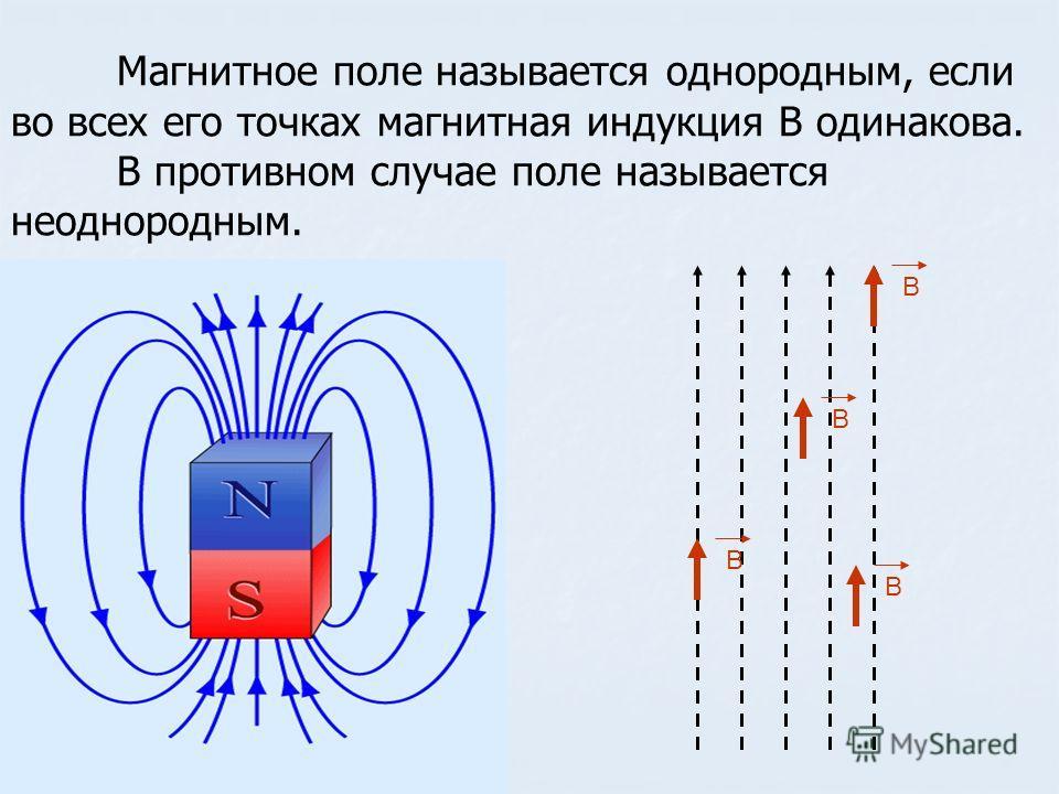 Магнитное поле называется однородным, если во всех его точках магнитная индукция В одинакова. В противном случае поле называется неоднородным. В В В В
