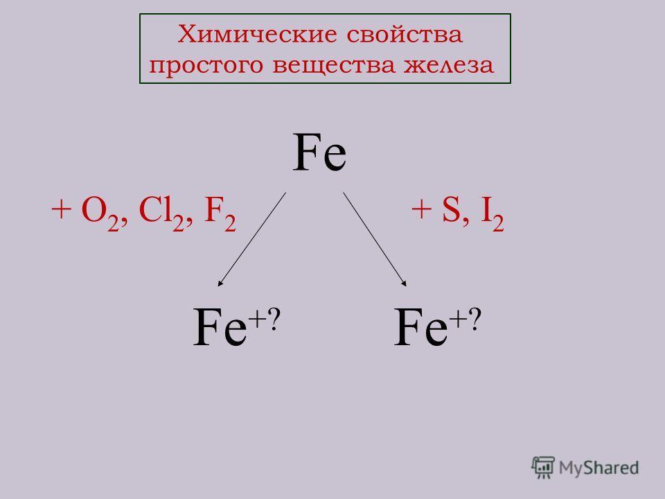 Химические свойства простого вещества железа Fe + O 2, Cl 2, F 2 + S, I 2 Fe +?