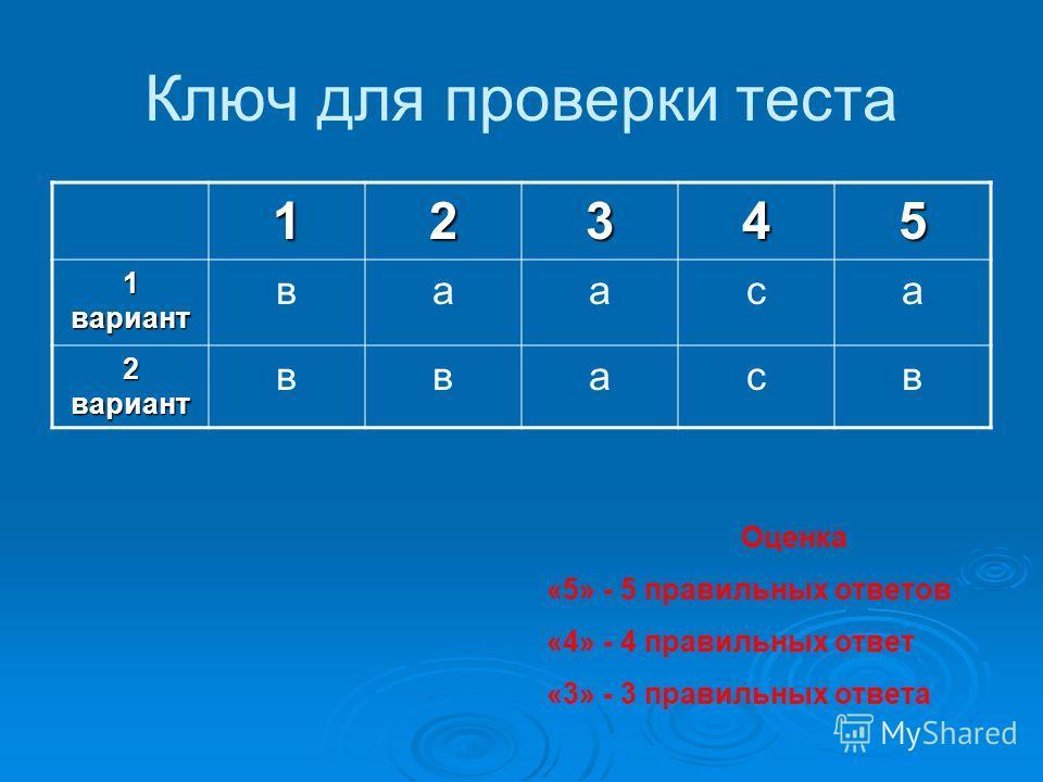 Ключ для проверки теста 12345 1 вариант вааса 2 вариант ввасв Оценка «5» - 5 правильных ответов «4» - 4 правильных ответ «3» - 3 правильных ответа