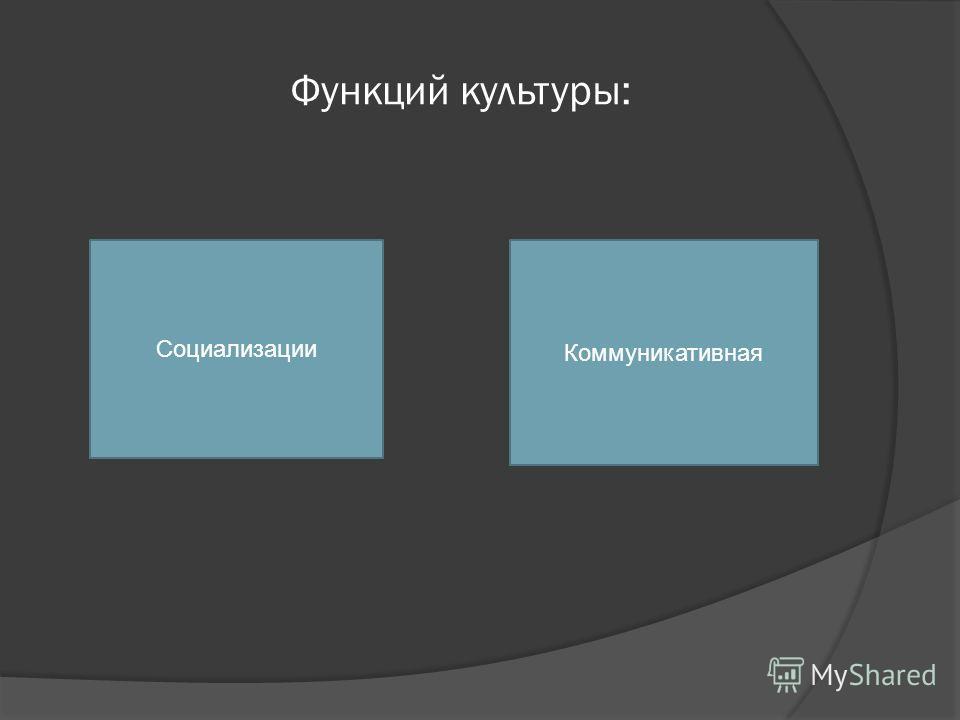 Функций культуры: Социализации Коммуникативная
