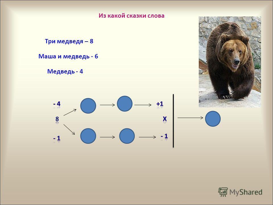 Из какой сказки слова Три медведя – 8 Маша и медведь - 6 Медведь - 4