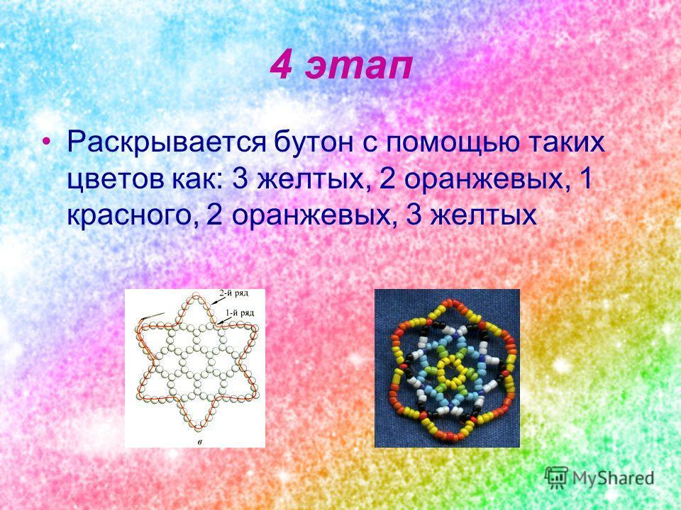 4 этап Раскрывается бутон с помощью таких цветов как: 3 желтых, 2 оранжевых, 1 красного, 2 оранжевых, 3 желтых
