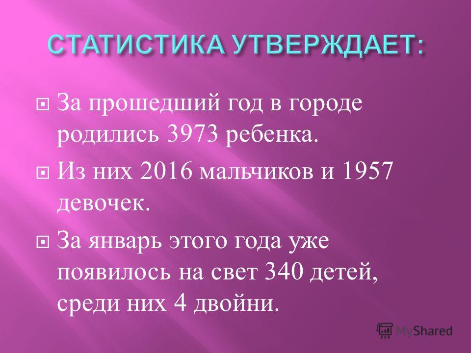 За прошедший год в городе родились 3973 ребенка. Из них 2016 мальчиков и 1957 девочек. За январь этого года уже появилось на свет 340 детей, среди них 4 двойни.