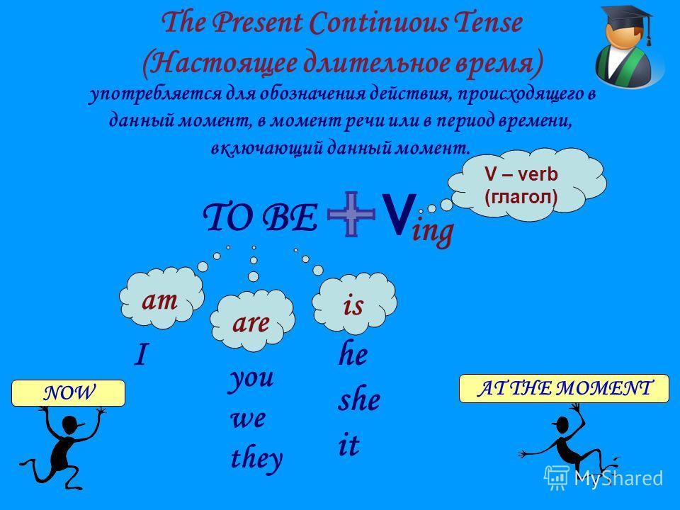 The Present Continuous Tense (Настоящее длительное время) употребляется для обозначения действия, происходящего в данный момент, в момент речи или в период времени, включающий данный момент. NOW AT THE MOMENT TO BE V ing V – verb (глагол) am are is I
