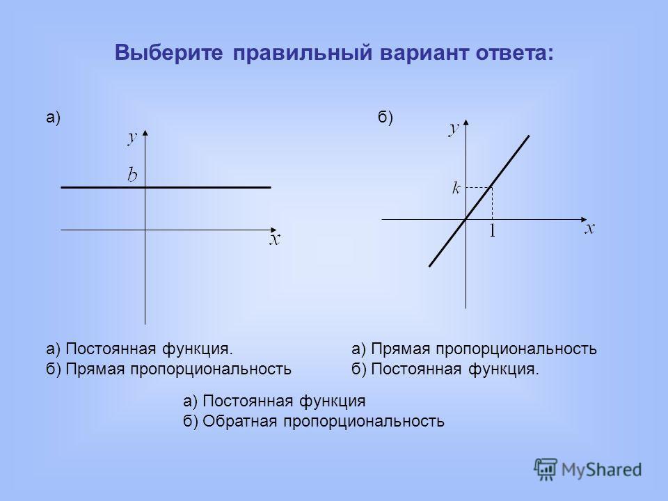 Выберите правильный вариант ответа: а) Постоянная функция. б) Прямая пропорциональность а)б) а) Прямая пропорциональность б) Постоянная функция. а) Постоянная функция б) Обратная пропорциональность