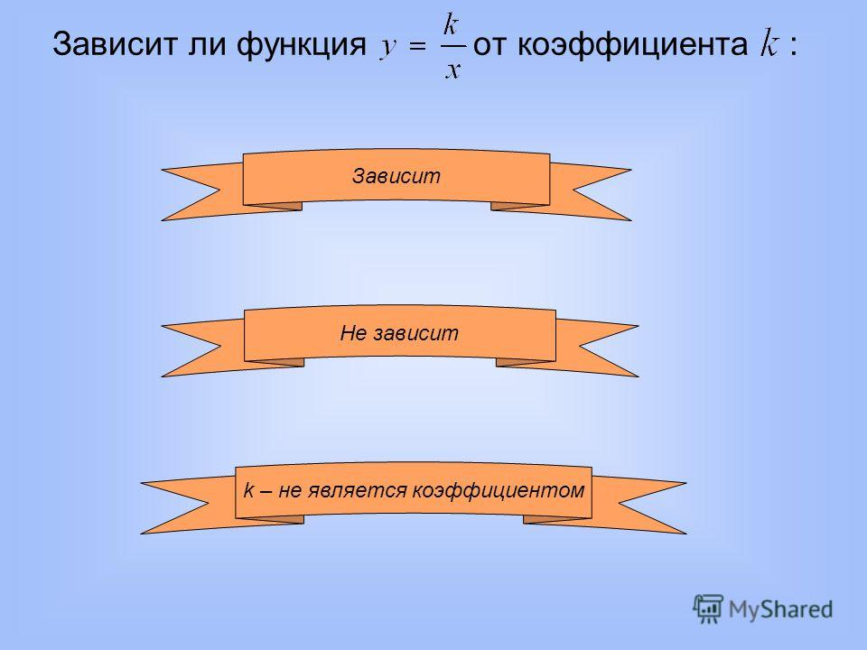 Зависит ли функция от коэффициента : Зависит Не зависит k – не является коэффициентом