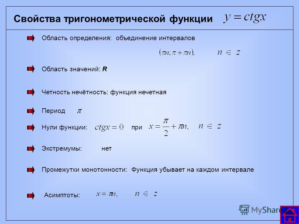Свойства тригонометрической функции Область значений: R Четность нечётность: функция нечетная Период Экстремумы:нет Промежутки монотонности:Функция убывает на каждом интервале Область определения: объединение интервалов Нули функции:при Асимптоты: