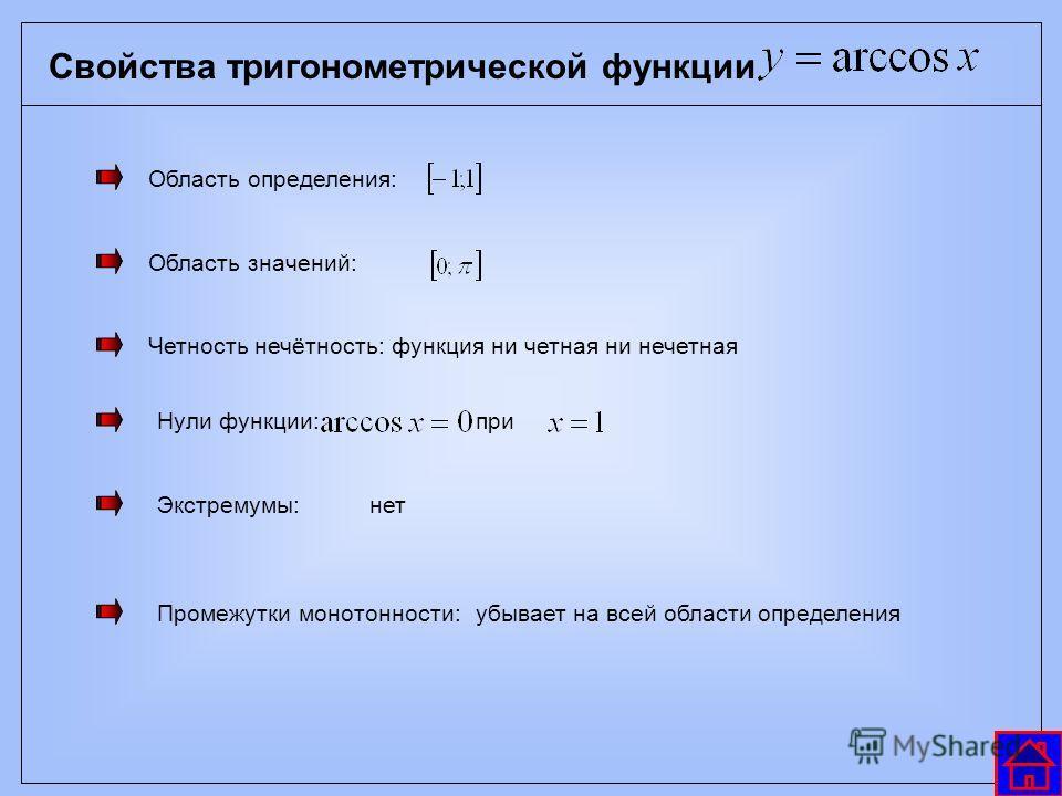 Свойства тригонометрической функции Область определения: Четность нечётность: функция ни четная ни нечетная Нули функции:при Экстремумы:нет Промежутки монотонности: убывает на всей области определения Область значений: