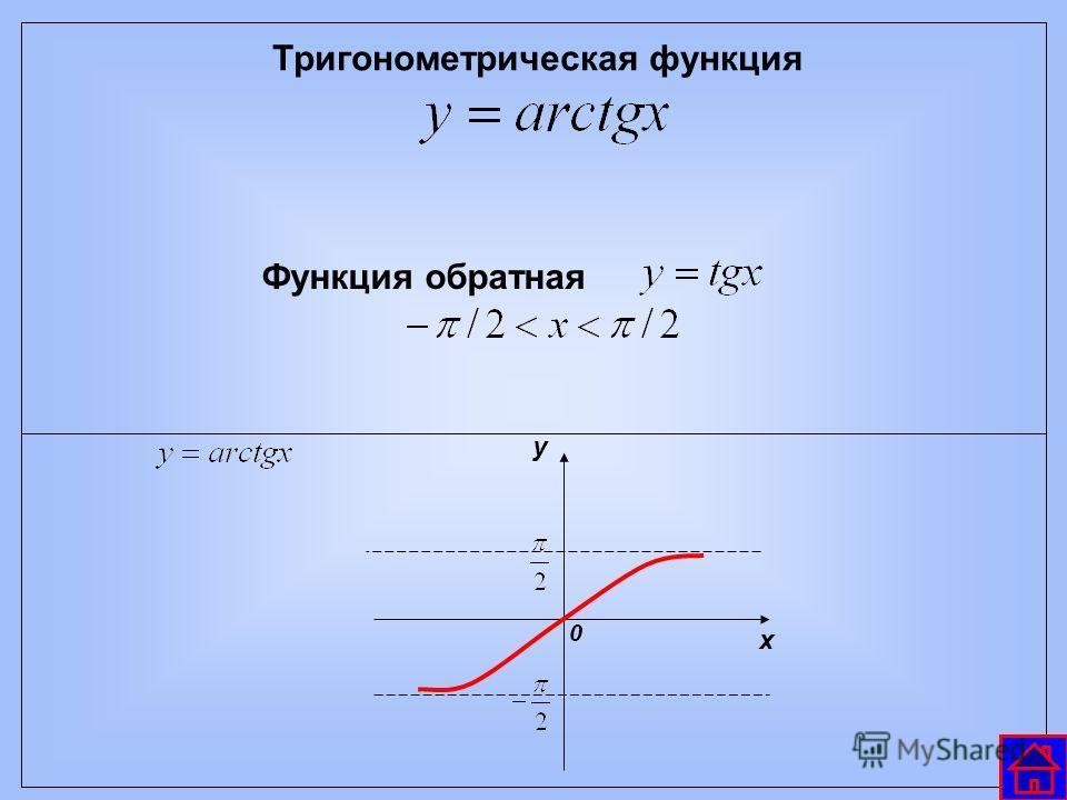 Тригонометрическая функция Функция обратная у х 0