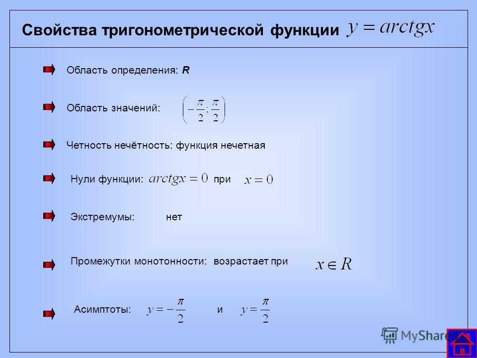 Свойства тригонометрической функции Область определения: R Четность нечётность: функция нечетная Нули функции:при Экстремумы:нет Область значений: Промежутки монотонности: возрастает при Асимптоты:и