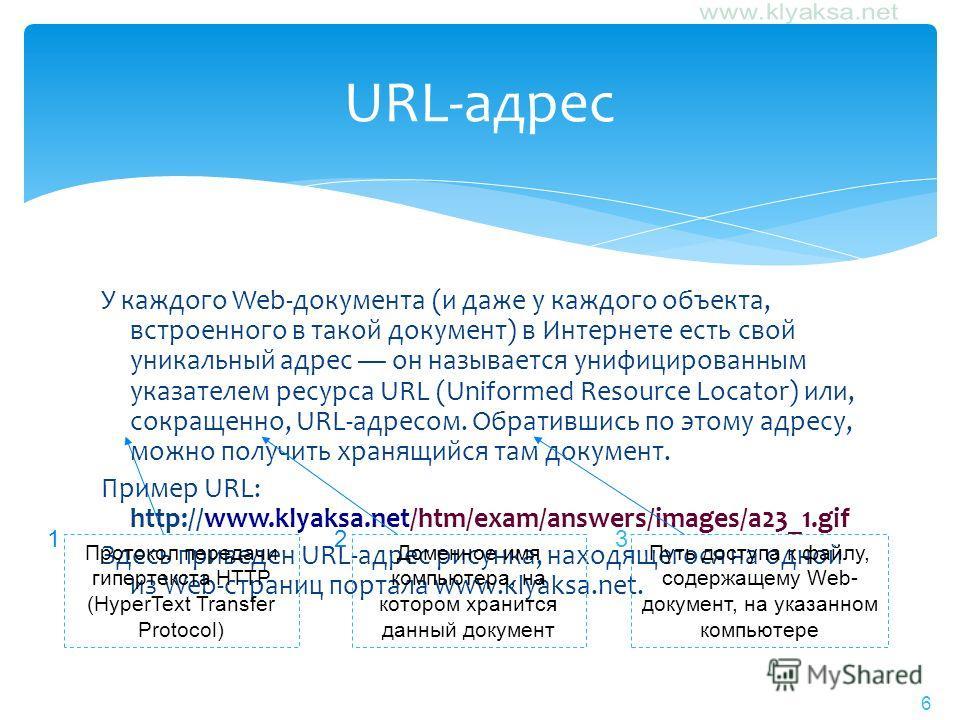 6 У каждого Web-документа (и даже у каждого объекта, встроенного в такой документ) в Интернете есть свой уникальный адрес он называется унифицированным указателем ресурса URL (Uniformed Resource Locator) или, сокращенно, URL-адресом. Обратившись по э