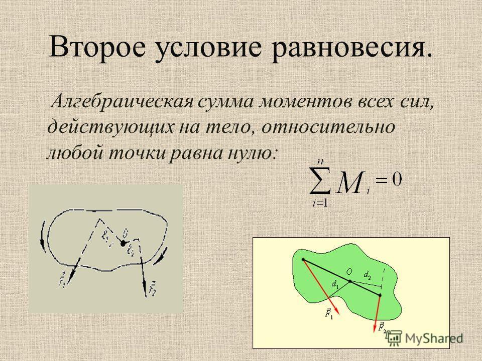 Второе условие равновесия. Алгебраическая сумма моментов всех сил, действующих на тело, относительно любой точки равна нулю: