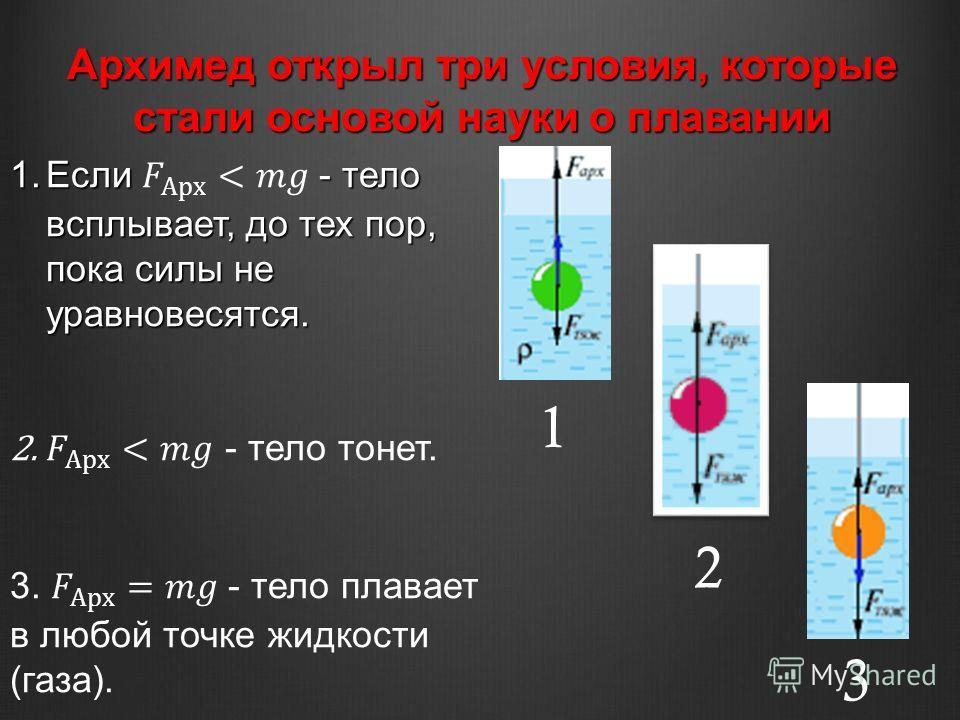 Архимед открыл три условия, которые стали основой науки о плавании 1 2 3