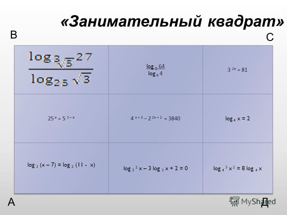 «Занимательный квадрат» В С АД