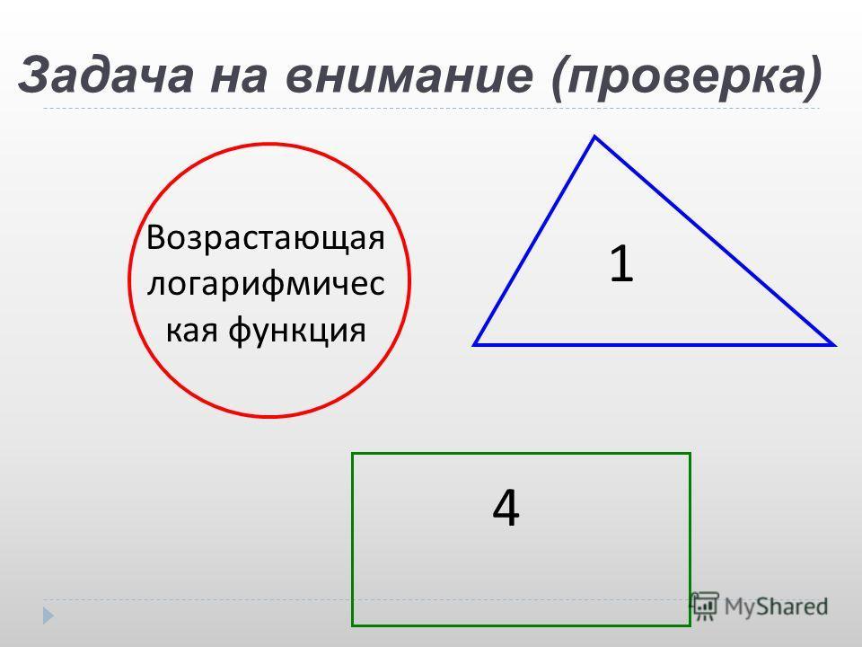 Задача на внимание (проверка) 1 4 Возрастающая логарифмичес кая функция