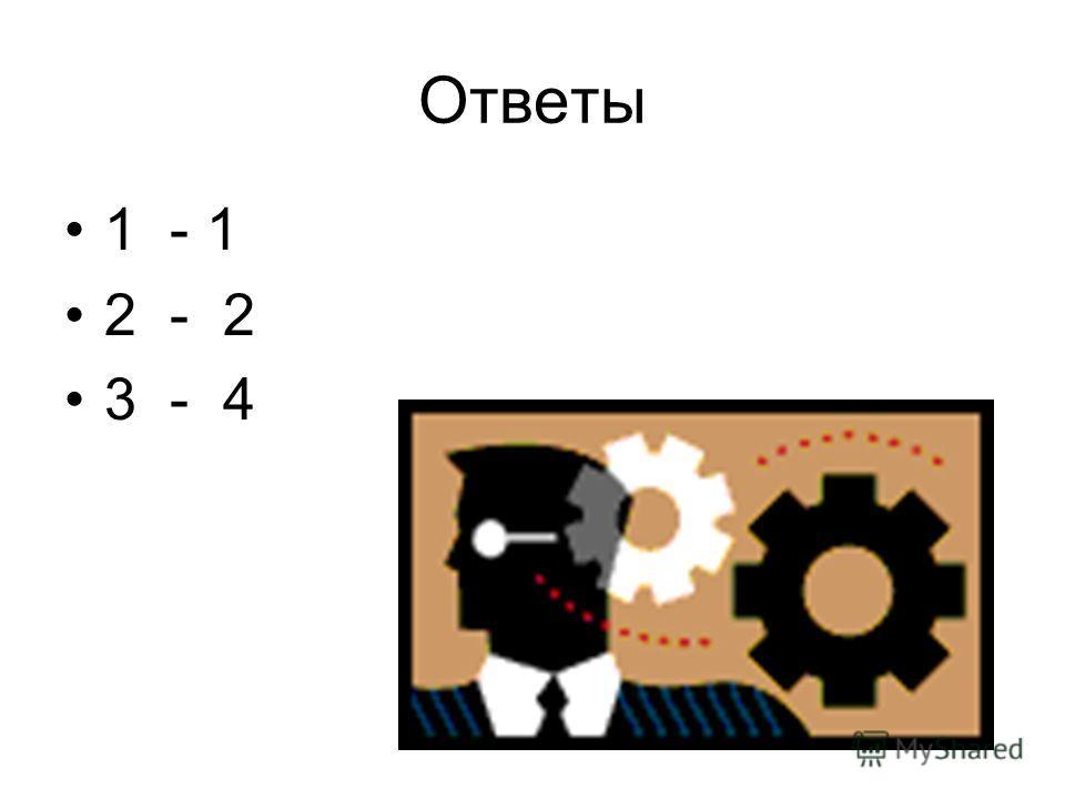 В ячейку D2 введена формула =А2*В1+С1 В результате в ячейке D2 появится значение: 1) 6 2) 14 3) 16 4) 24 АВСD 1524 21016