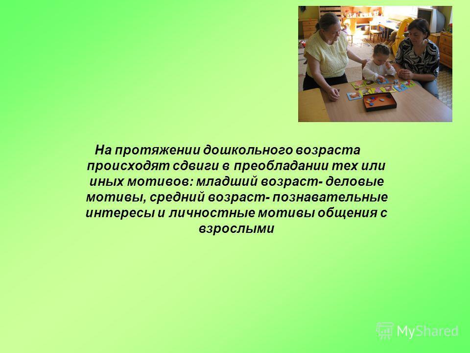 На протяжении дошкольного возраста происходят сдвиги в преобладании тех или иных мотивов: младший возраст- деловые мотивы, средний возраст- познавательные интересы и личностные мотивы общения с взрослыми