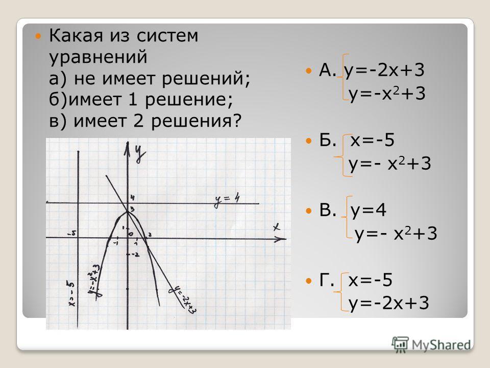 ------------ А. у=ΙхΙ-2 Б. у=Іх-2І В. у=ІхІ+2 Г. у=-ІхІ