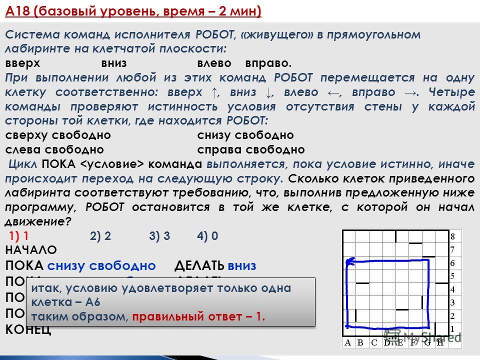 А18 (базовый уровень, время – 2 мин) 11 Система команд исполнителя РОБОТ, «живущего» в прямоугольном лабиринте на клетчатой плоскости: вверх вниз влево вправо. При выполнении любой из этих команд РОБОТ перемещается на одну клетку соответственно: ввер