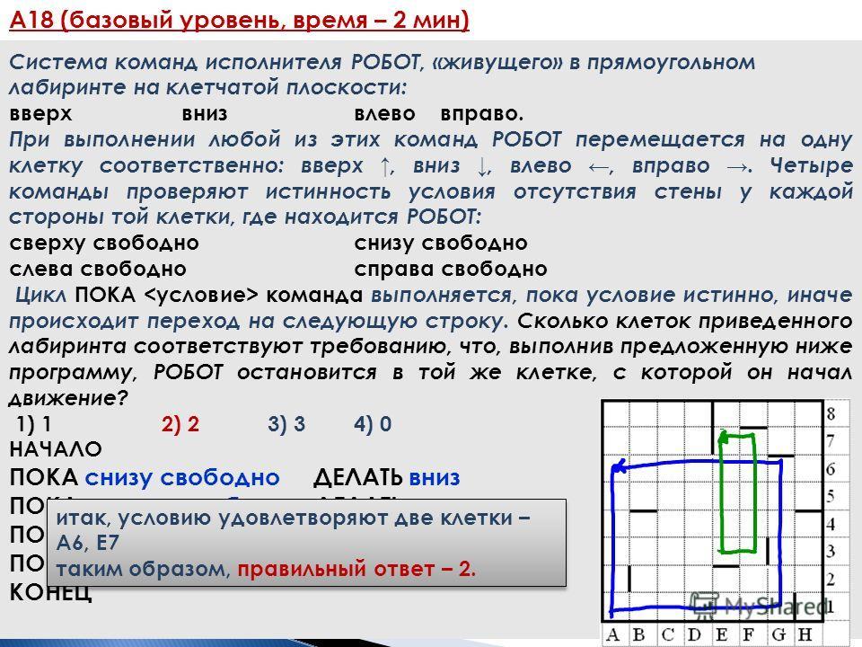 А18 (базовый уровень, время – 2 мин) 12 Система команд исполнителя РОБОТ, «живущего» в прямоугольном лабиринте на клетчатой плоскости: вверх вниз влево вправо. При выполнении любой из этих команд РОБОТ перемещается на одну клетку соответственно: ввер