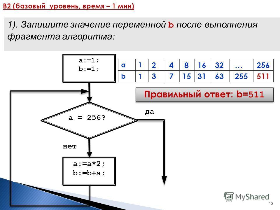 13 B2 (базовый уровень, время – 1 мин) 1). Запишите значение переменной b после выполнения фрагмента алгоритма: a:=a*2; b:=b+a; a:=1; b:=1; a = 256? да нет a1 b1 2 3 4 7 8 15 16 31 32 63 …256 255511 Правильный ответ: b= 511