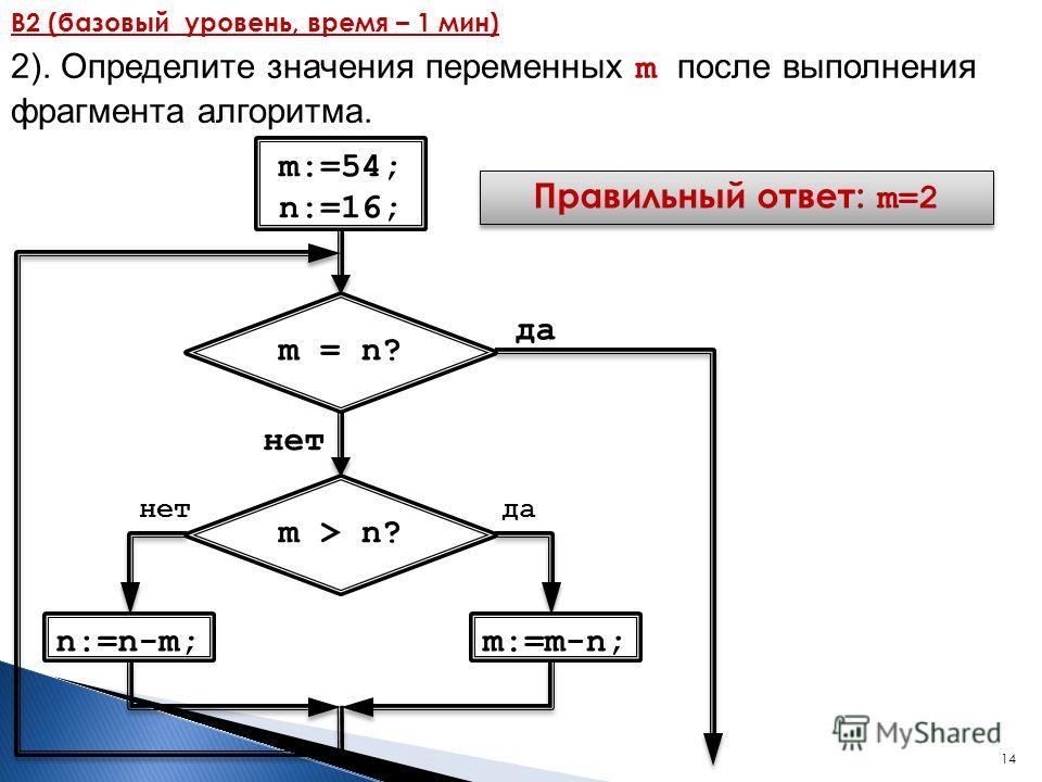 14 2). Определите значения переменных m после выполнения фрагмента алгоритма. m:=54; n:=16; m = n? да нет m > n? да m:=m-n; нет n:=n-m; B2 (базовый уровень, время – 1 мин) Правильный ответ: m=2