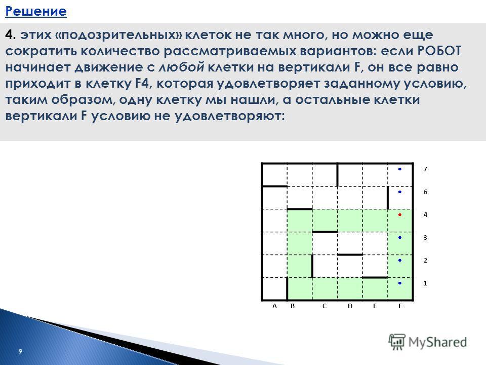 Решение 9 4. этих «подозрительных» клеток не так много, но можно еще сократить количество рассматриваемых вариантов: если РОБОТ начинает движение с любой клетки на вертикали F, он все равно приходит в клетку F4, которая удовлетворяет заданному услови