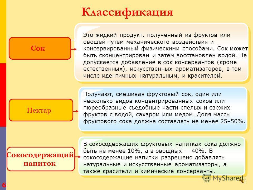 Потребление соков и нектаров в России Спрос на сок растет осенью, зимой и весной (в периоды нехватки фруктов и витаминов) 5