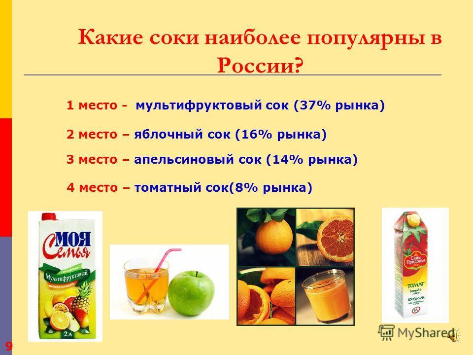 Где обычно выращивают фрукты для приготовления соков? 8