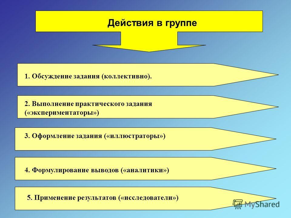 Действия в группе 1. Обсуждение задания (коллективно). 2. Выполнение практического задания («экспериментаторы») 3. Оформление задания («иллюстраторы») 4. Формулирование выводов («аналитики») 5. Применение результатов («исследователи»)