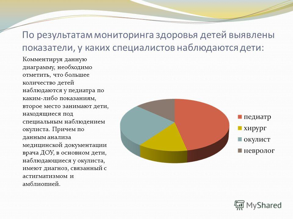 По результатам мониторинга здоровья детей выявлены показатели, у каких специалистов наблюдаются дети: Комментируя данную диаграмму, необходимо отметить, что большее количество детей наблюдаются у педиатра по каким-либо показаниям, второе место занима