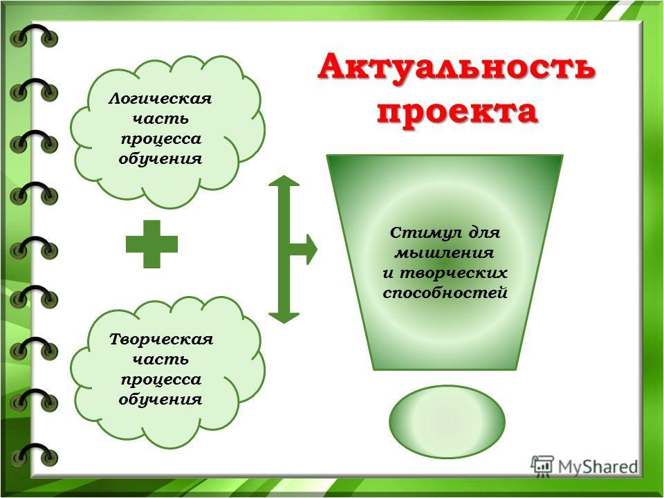 Логическая часть процесса обучения Творческая часть процесса обучения Стимул для мышления и творческих способностей Актуальность проекта