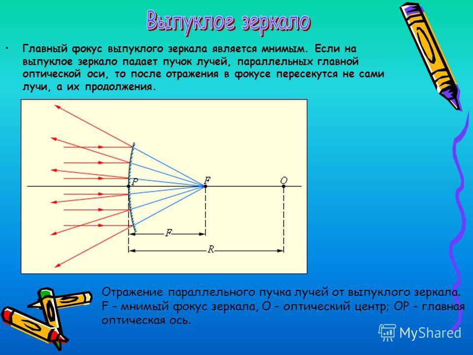 Главный фокус выпуклого зеркала является мнимым. Если на выпуклое зеркало падает пучок лучей, параллельных главной оптической оси, то после отражения в фокусе пересекутся не сами лучи, а их продолжения. Отражение параллельного пучка лучей от выпуклог