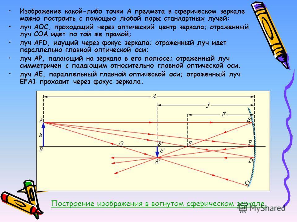 Изображение какой-либо точки A предмета в сферическом зеркале можно построить с помощью любой пары стандартных лучей: луч AOC, проходящий через оптический центр зеркала; отраженный луч COA идет по той же прямой; луч AFD, идущий через фокус зеркала; о