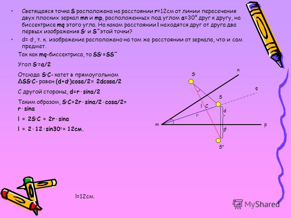 Светящаяся точка S расположена на расстоянии r=12см от линии пересечения двух плоских зеркал mn и mp, расположенных под углом α=30° друг к другу, на биссектрисе mq этого угла. На каком расстоянии l находятся друг от друга два первых изображения S ׳ и