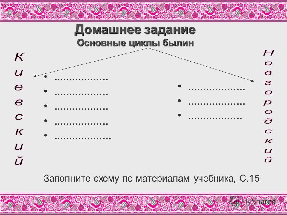 Домашнее задание Основные циклы былин..................................... Заполните схему по материалам учебника, С.15.....................................