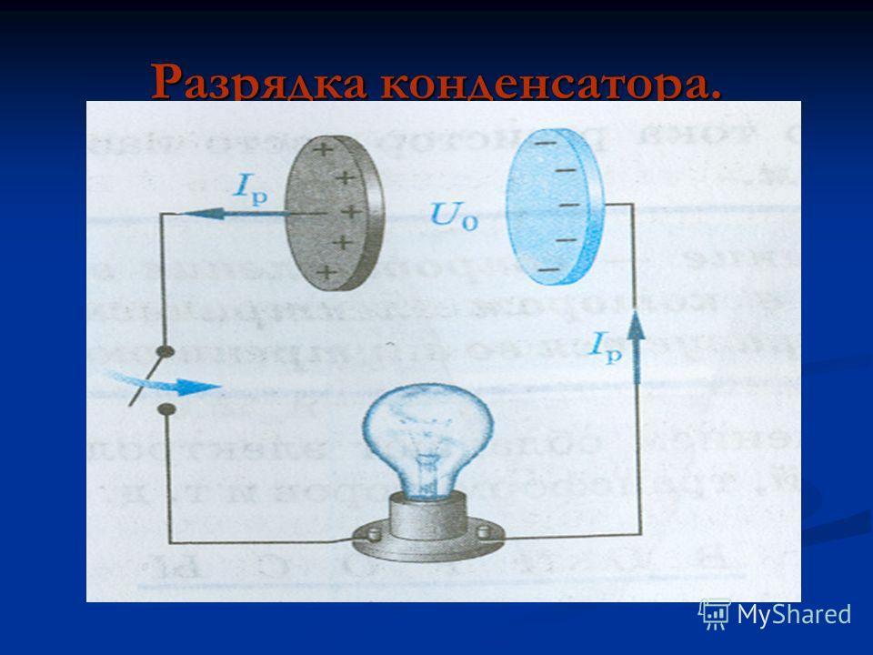 Разрядка конденсатора.