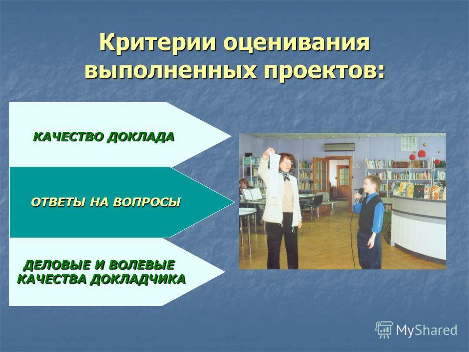 Критерии оценивания выполненных проектов: КАЧЕСТВО ДОКЛАДА ОТВЕТЫ НА ВОПРОСЫ ДЕЛОВЫЕ И ВОЛЕВЫЕ КАЧЕСТВА ДОКЛАДЧИКА