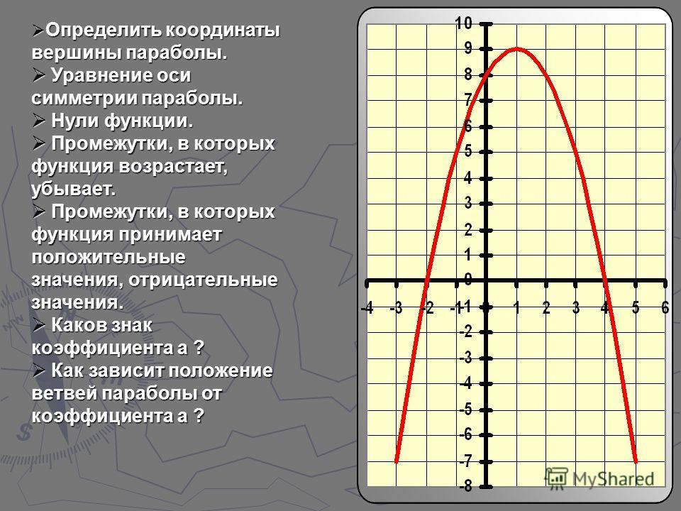 Определить координаты вершины параболы. Определить координаты вершины параболы. Уравнение оси симметрии параболы. Уравнение оси симметрии параболы. Нули функции. Нули функции. Промежутки, в которых функция возрастает, убывает. Промежутки, в которых ф