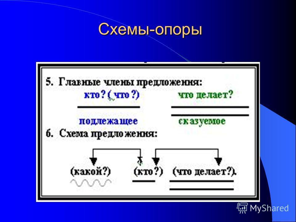 Схемы-опоры Схемы-опоры