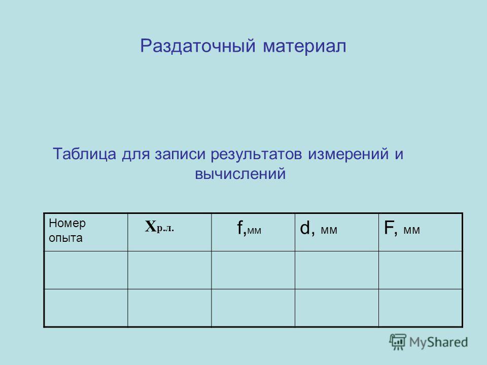 Раздаточный материал Таблица для записи результатов измерений и вычислений Номер опыта f, мм d, мм F, мм Х р.л.