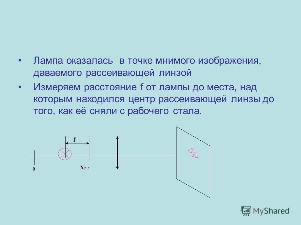 Лампа оказалась в точке мнимого изображения, даваемого рассеивающей линзой Измеряем расстояние f от лампы до места, над которым находился центр рассеивающей линзы до того, как её сняли с рабочего стала. 0 Х р.л f