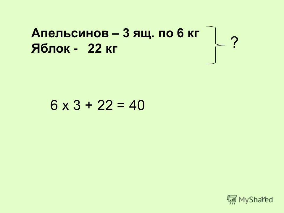 11 Апельсинов – 3 ящ. по 6 кг Яблок - 22 кг ? 6 х 3 + 22 = 40