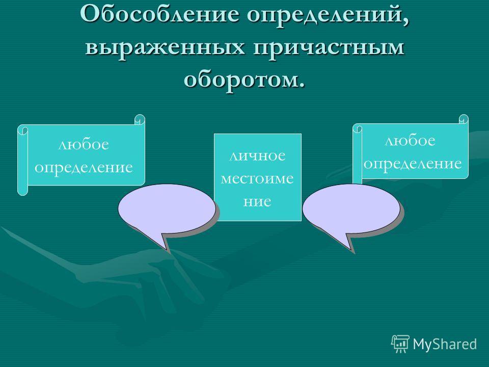 Обособление определений, выраженных причастным оборотом. любое определение любое определение личное местоиме ние