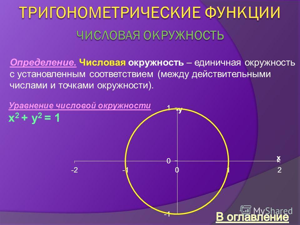 Определение. Числовая окружность – единичная окружность с установленным соответствием (между действительными числами и точками окружности). Уравнение числовой окружности : x 2 + y 2 = 1