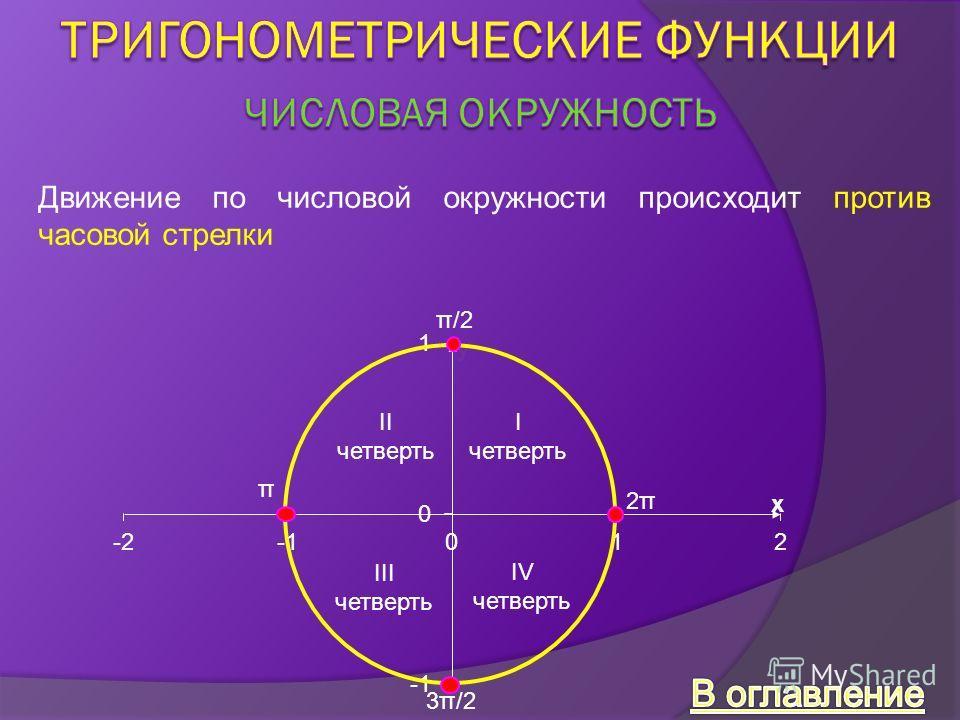 Движение по числовой окружности происходит против часовой стрелки π/2 π 3π/2 2π2π I четверть II четверть III четверть IV четверть