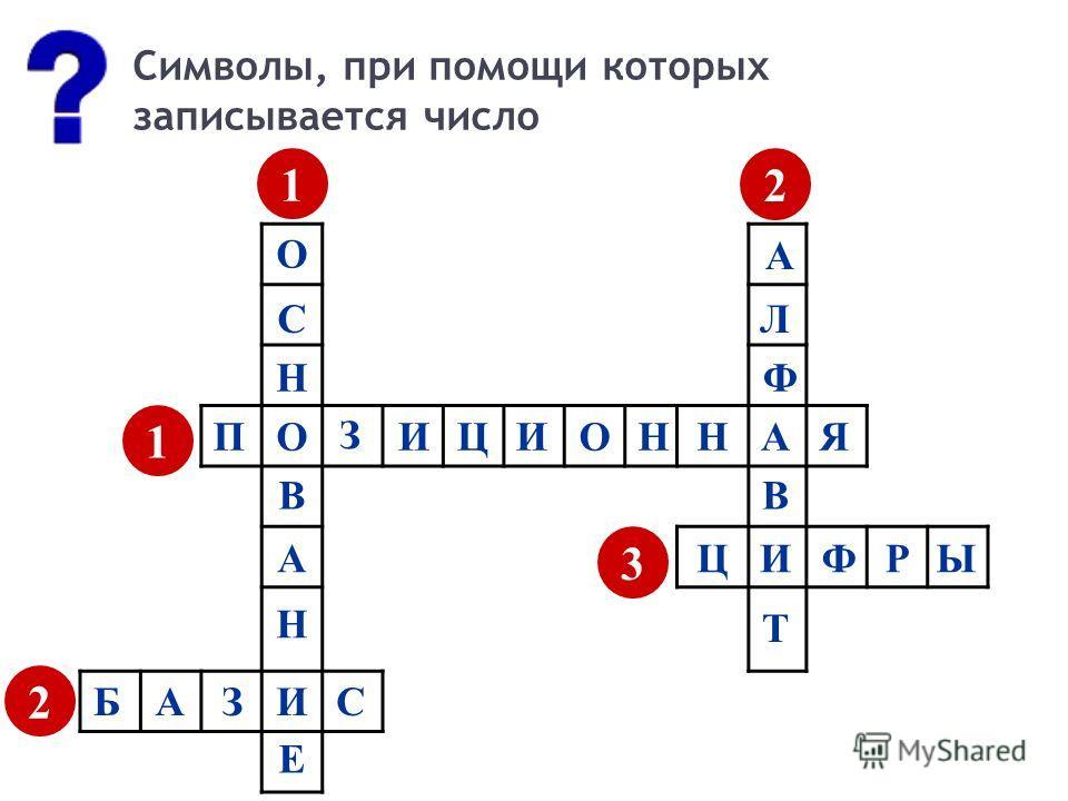 Символы, при помощи которых записывается число 1 ПО З ИЦИОННАЯ 2 АБЗИС 1 О С Н В А Н Е 2 А Л Ф В И Т 3 ФЦРЫ
